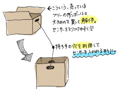 gomi_box00